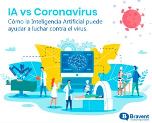 ¿Cómo la Inteligencia Artificial puede ayudar a luchar contra el coronavirus?