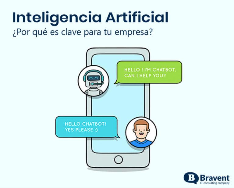 Inteligencia Artificial: ¿Por qué es clave para tu empresa?