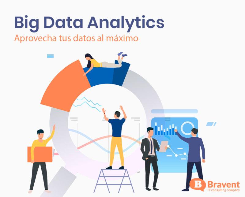 Big Data Analytics: Aprovecha tus datos al máximo