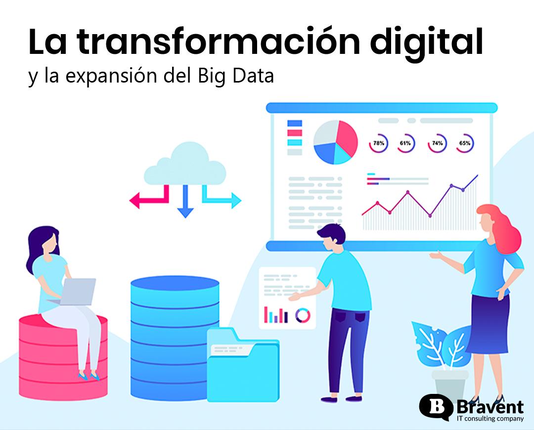 La transformación digital y la expansión del Big Data