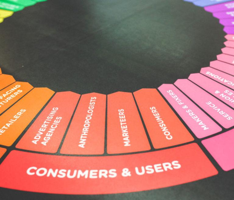 Las técnicas de evaluación de usabilidad más populares
