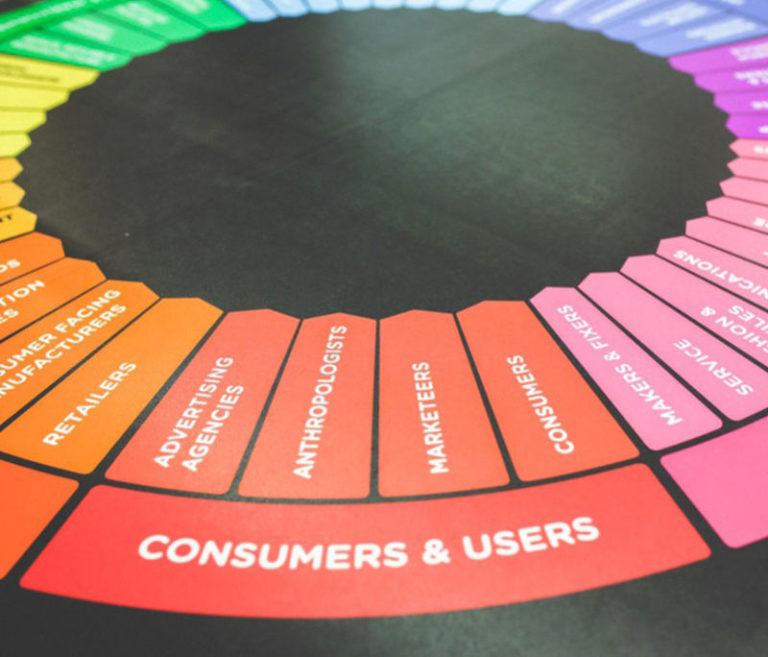 Ventajas que aportan la aplicación de metodologías de usabilidad